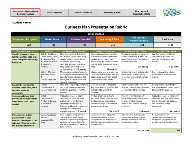 NFTE Powerpoint Business Plan Template By Chris Styles Flipsnack - Nfte business plan template