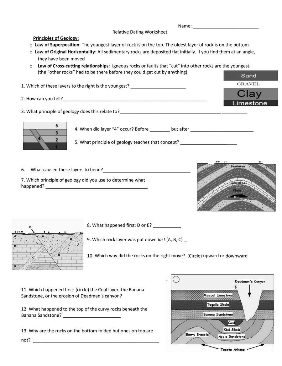 Relative dating worksheet 17 by Brittanian Gamble - Flipsnack