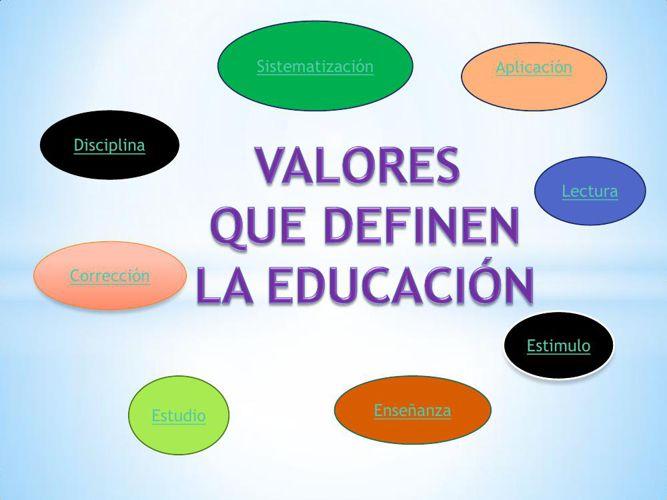 Valores Que Definen La Educacion By Leidyconstanza