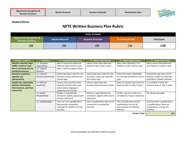 Nfte powerpoint business plan template by chris styles flipsnack written business plan rubric published on jul 24 flashek Images